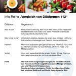 Vergleich von Diätformen 12Vegetarisch 150x150 - Info-Reihe: Vergleich von Diätformen