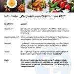 Vergleich von Diätformen 18Vegan 150x150 - Info-Reihe: Vergleich von Diätformen