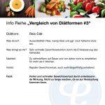 Vergleich von Diätformen 3Reis 150x150 - Info-Reihe: Vergleich von Diätformen