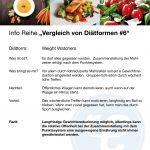 Vergleich von Diätformen 6Weight 150x150 - Info-Reihe: Vergleich von Diätformen