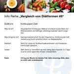 Vergleich von Diätformen 8Kohlsuppen 150x150 - Info-Reihe: Vergleich von Diätformen