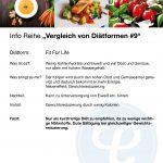 Vergleich von Diätformen 9Fitforlife 150x150 - Info-Reihe: Vergleich von Diätformen
