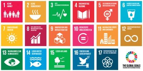 17 Nachhaltigkeitsziele der UN