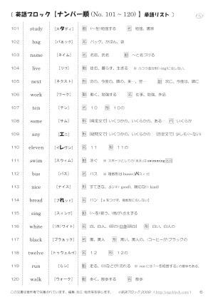 英語ブロック 20語ずつ英単語帳 no.101~200