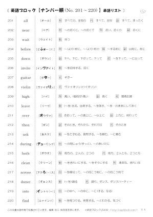 英語ブロック 20語ずつ英単語帳 no.201~300
