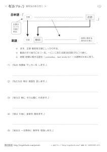 英作文の作り方1