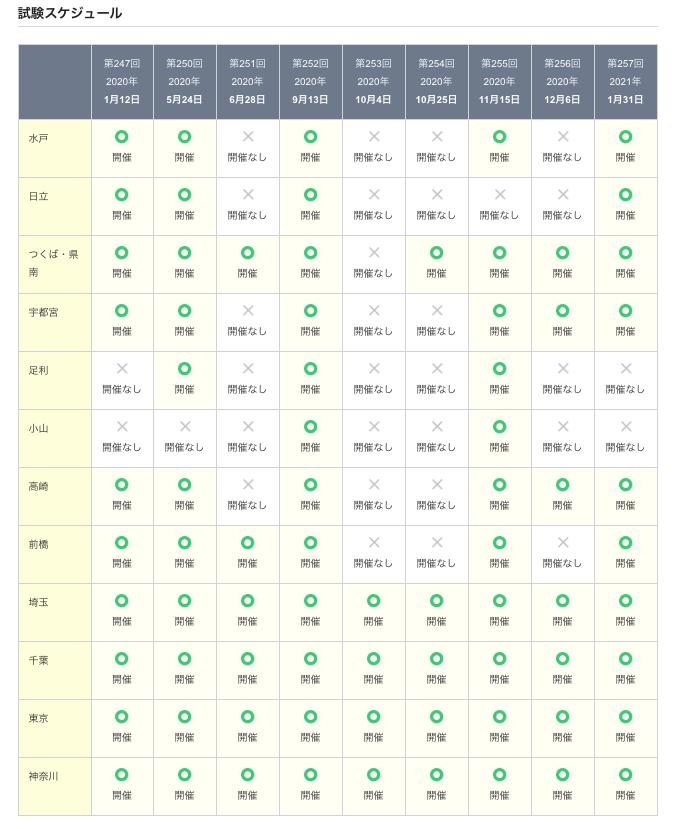 27dbde2140802acf1c3689cf1f489f23 - 【2020年版】TOEIC公開テスト 開催日程まとめカレンダー