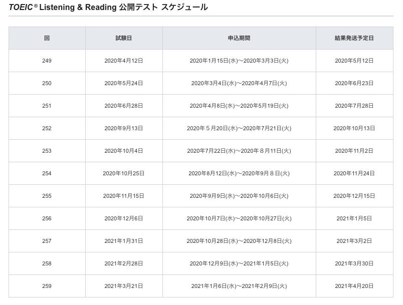 61f532145e0bb3b8eb8a908de54d0ac8 - 【2020年版】TOEIC公開テスト 開催日程まとめカレンダー