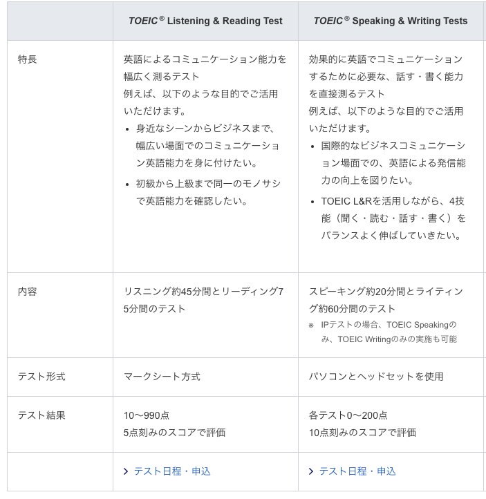 901ab0adb738a3f09e2303c098f463f7 - 【2020年版】TOEIC Speaking / Writing Tests 概要まとめ