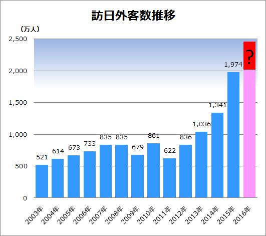 20161205-1