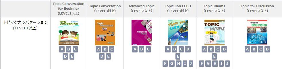 QQ Englishのトピックカンバセーションの教材の画像