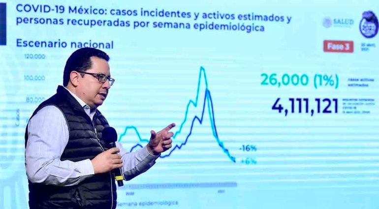 2021-04-20 Conferencia-informe diario sobre coronavirus COVID-19 en México 078