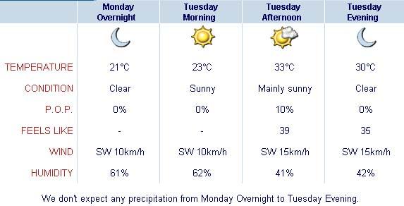 weatherjune25.jpg