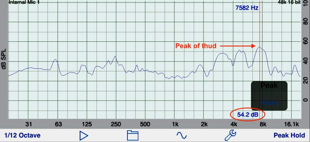 Sound pressure level graph with frequency on the x axis showing the SPL of the peak of the collar noise at 54.2 dB