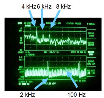 4GLTE 811 MHz (Marcel Honsbeek Electrosense)