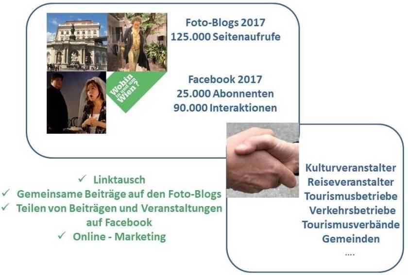 Netzwerk Tourismus & Kultur