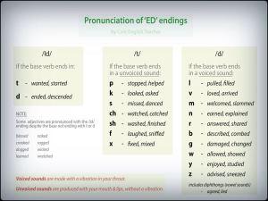 pronunciacion_verbos_pasado