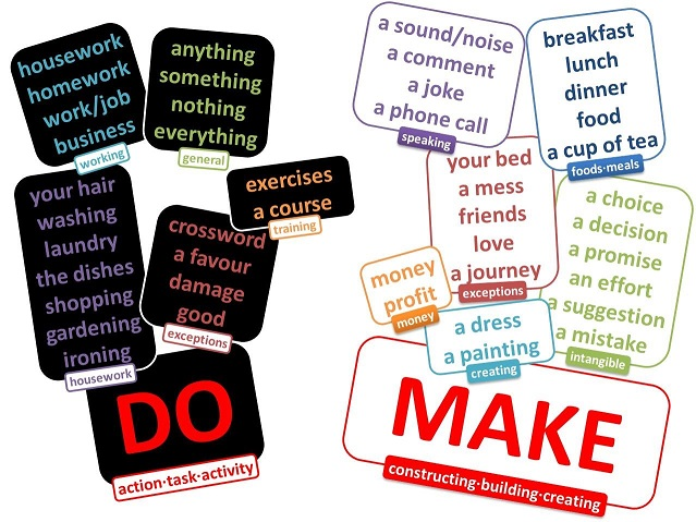"Las diferencias entre ""Do"" y ""Make"""