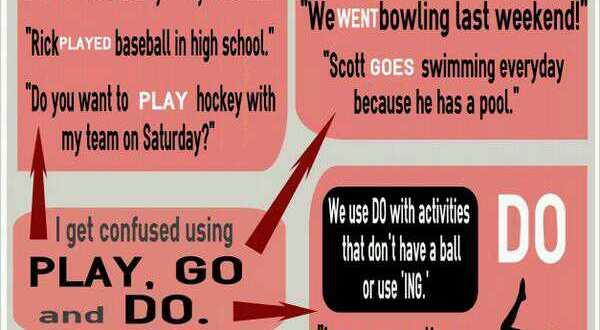 Diferencias al usar Play, Go y Do en los deportes – Eingleses