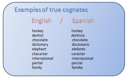 True cognates - Cognados en inglés