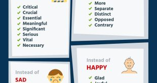 28 palabras aburridas que mejor no usar