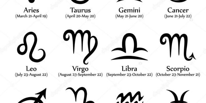 Los Signos Del Zodiaco Eingleses