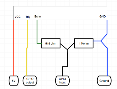 Ultrasonic wiring