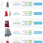 Einkaufstrolley Vergleichstabelle   Einkaufstrolley-Vergleich.de / Einkaufstrolley Vergleich