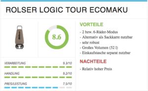 ROLSER Einkaufsroller LOGIC TOUR Bewertung / Einkaufstrolley Kauf