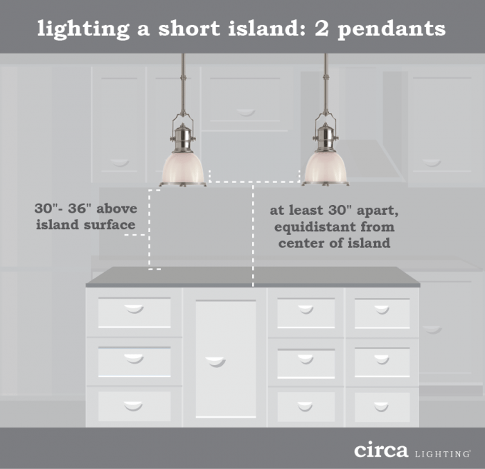 circa lighting two pendant  sc 1 st  E. Interiors & HOW TO HANG PENDANT LIGHTS OVER AN ISLAND | E. INTERIORS azcodes.com