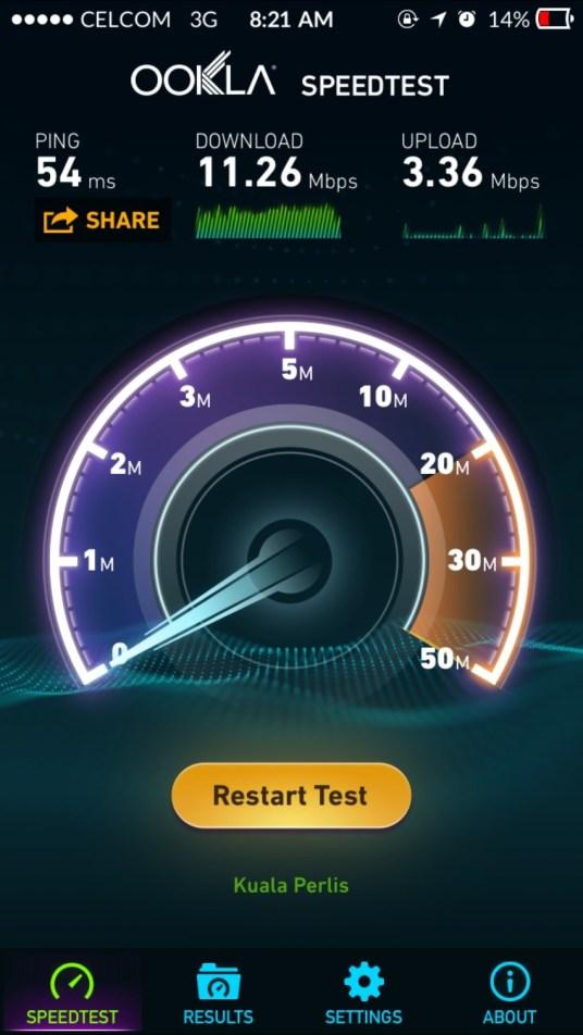 celcom basic 38 3g speedtest
