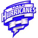 Maynooth University Hurricanes