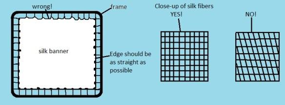 frame and fiber diagram