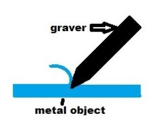 how a graver cuts