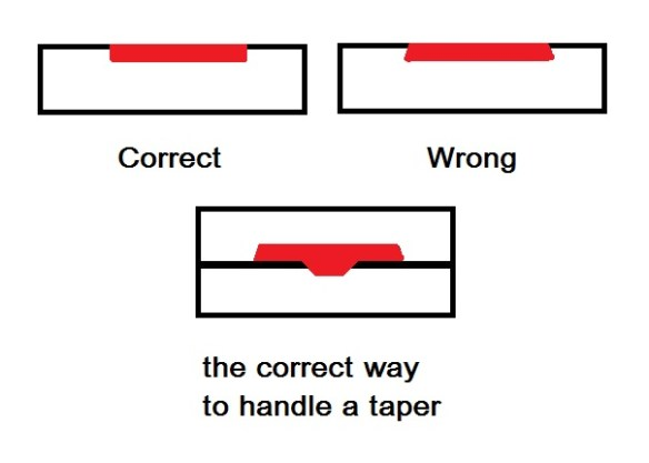 how to handle a taper