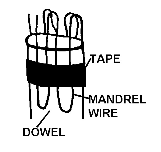 wire on mandrel