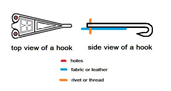 Anatomy of a hook