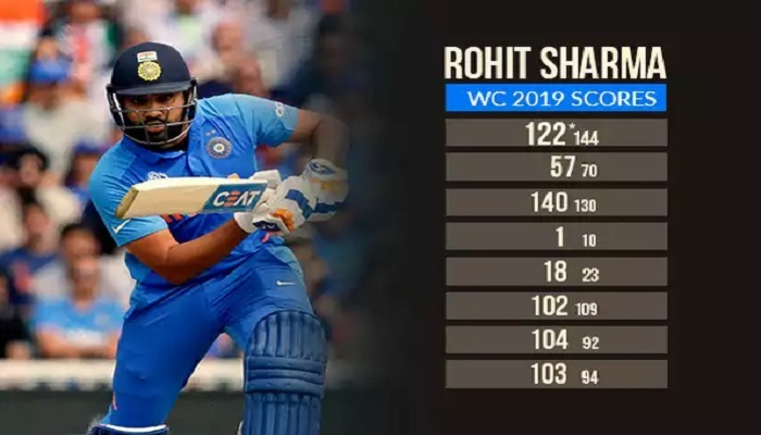 news News: ৩ বছরে ২১৭ ছক্কা, জন্মদিনে ফিরে দেখা রেকর্ডে ছয়লাপ রোহিতের ক্রিকেটজীবন - birthday boy rohit sharma smashed 217 sixes in 3 years 2