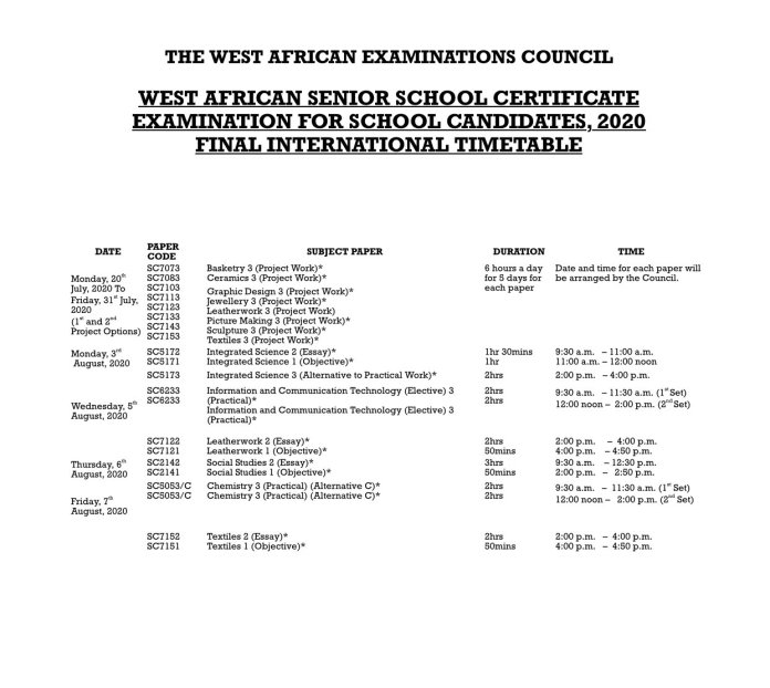 waec timetable for 17 august 2020/2021