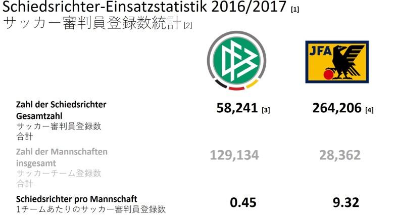 20180330_SR-Einsatzstatistik_2016-2017_02