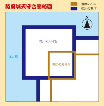 駿府城天守台簡略図