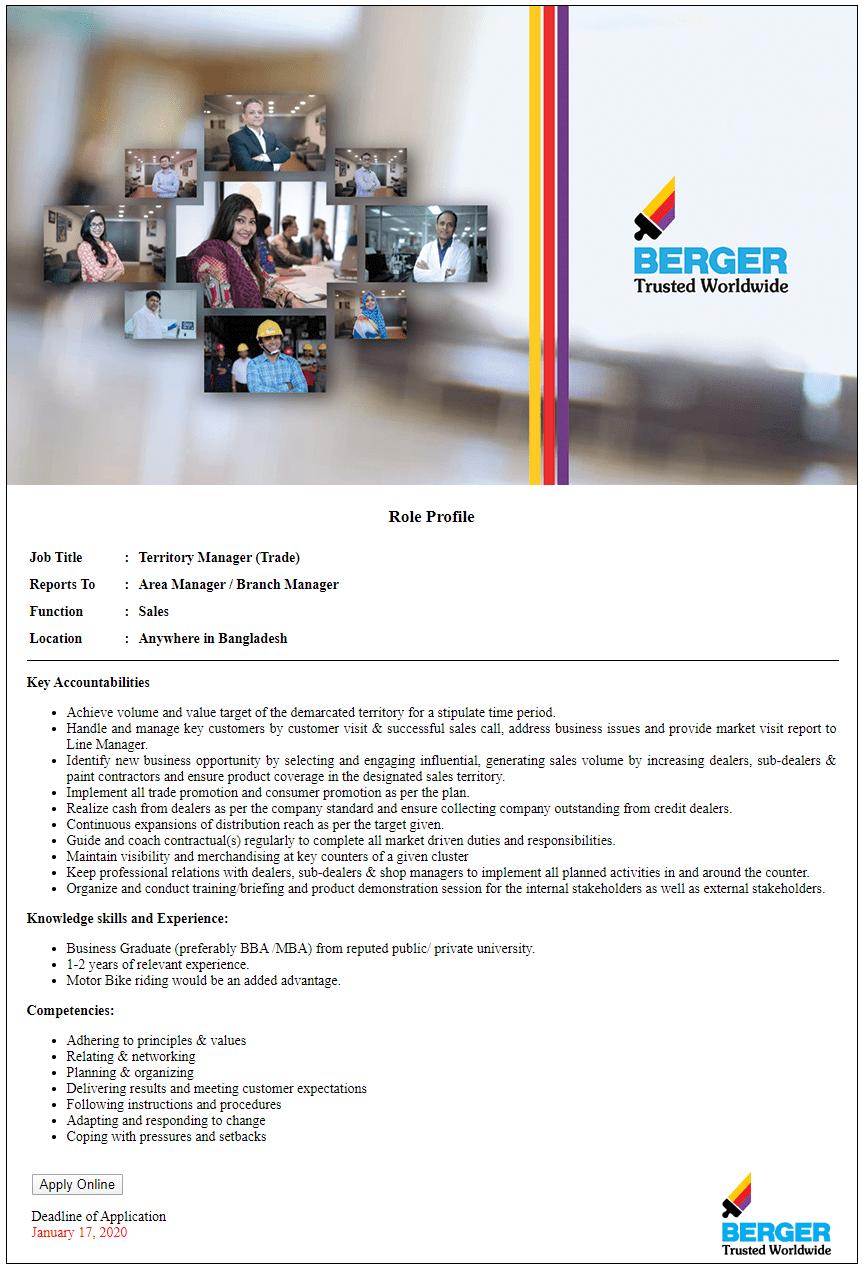 FireShot Capture 007 - Berger Paints Bangladesh Ltd. - hotjobs.bdjobs.com