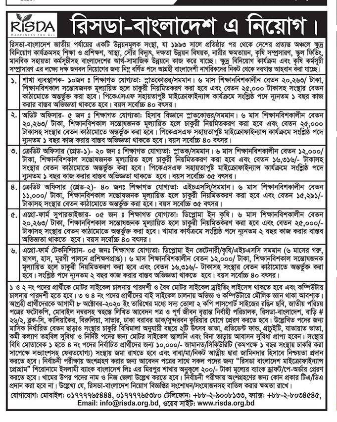 RISDA Bangladesh Job Circular