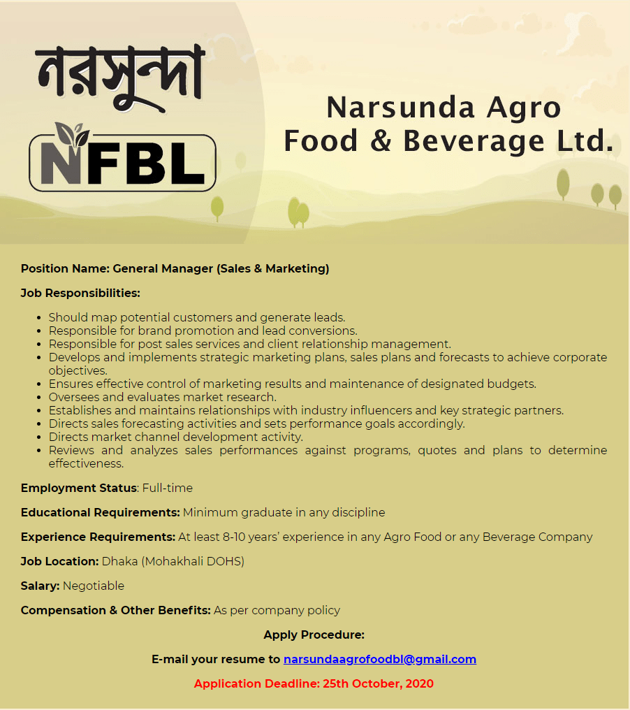 Narsunda Agro Food & Beverage Ltd