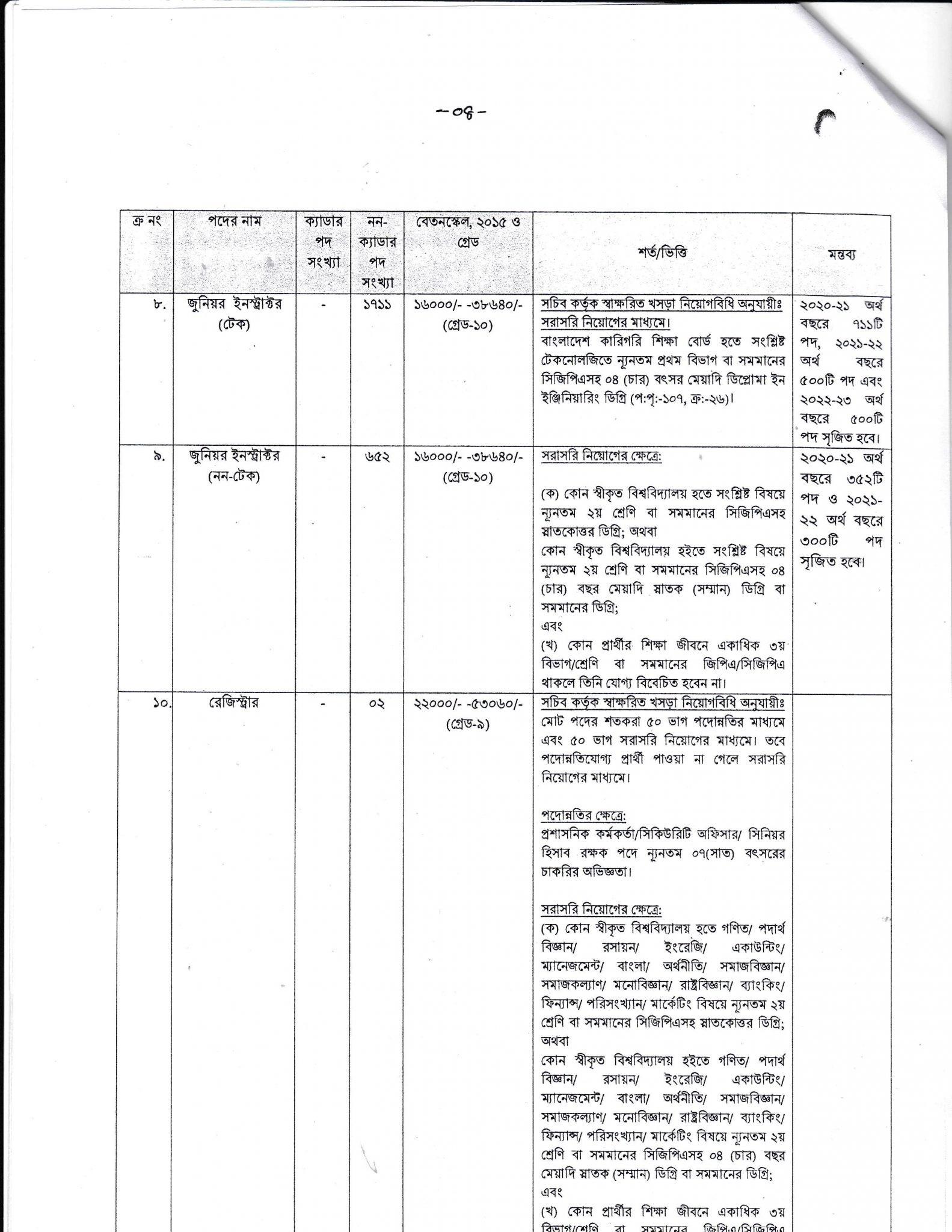 tmed-job-circular-2020-pdf-4