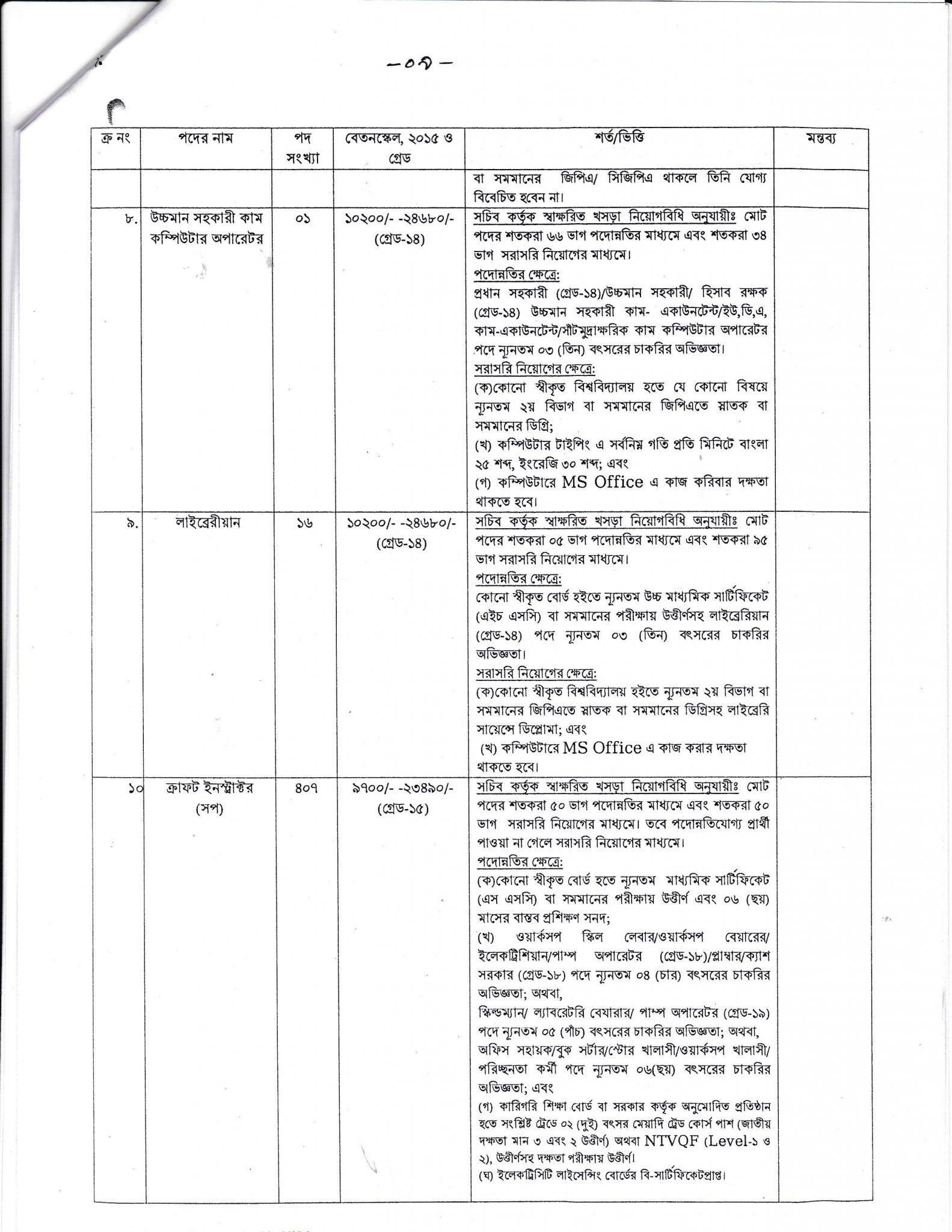 tmed-job-circular-2020-pdf-9