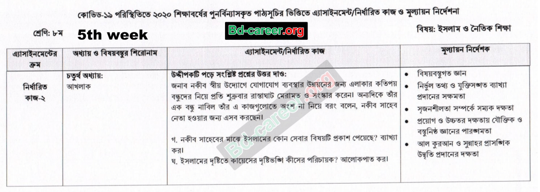 Class 8 Assignment Islam Answer 5th week