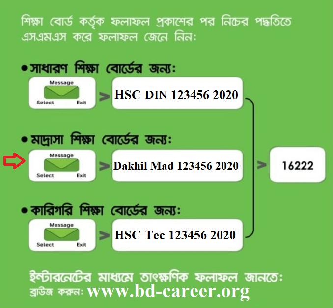HSC Result dinajpur Board 2020 SMS Mobile