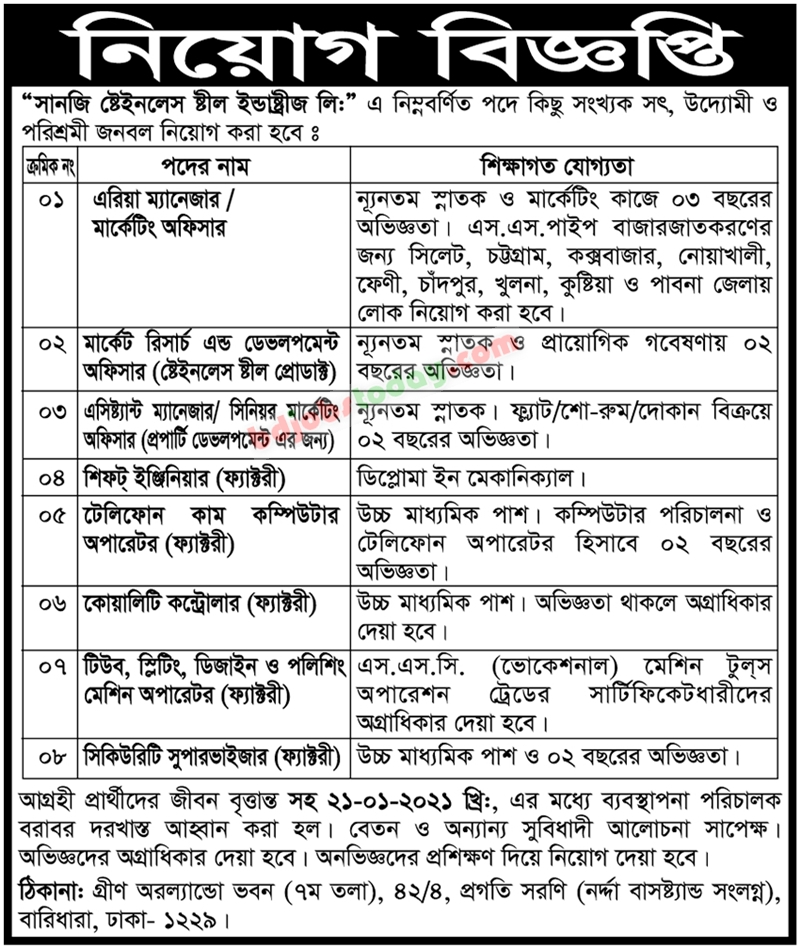 Sanji Stainless Steel Industries Limited Job Circular 2021