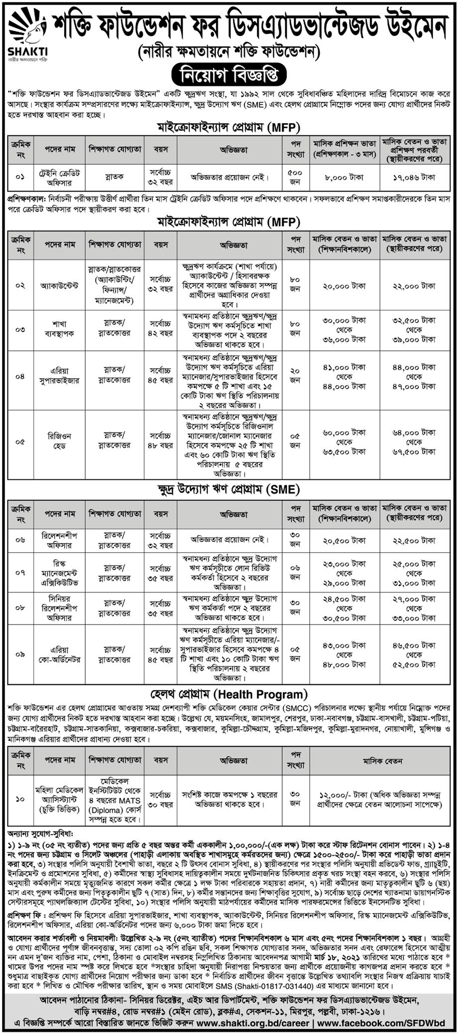 Shakti Foundation NGO job circular 2021
